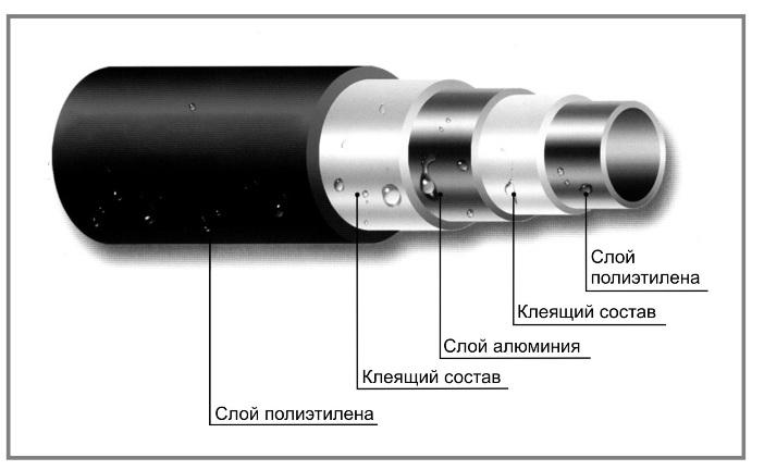 razmery--metalloplastikovy-h-trub