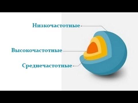 Составление семантического ядра: нюансы и подводные камни